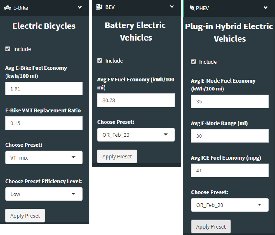 A screenshot of the input area to provide information about the performance of the electric vehicles to the tool for calculations. First, the Electric Bicycles tab accepts information about the average e-bike fuel economy, in kilo watt hours per 100 miles